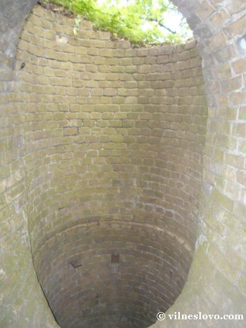 Система водопостачання Лисогірського форту