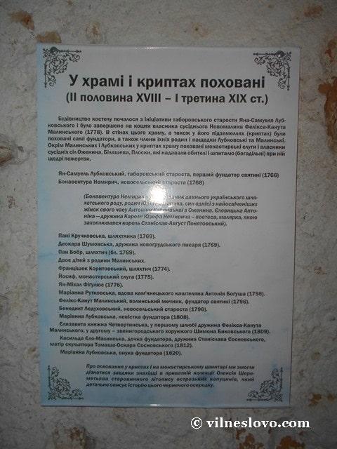 Імена похованих у підземеллях монастиря капуцинів