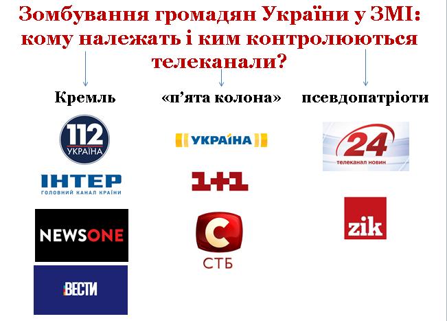Захист інформаційного простору України від зомбування з боку Кремля, «п'ятої колони» та псевдопатріотів