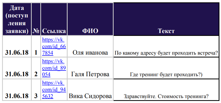 """Инструкция по вербовке в секту (на примере """"Ашрама Шамбалы"""")"""