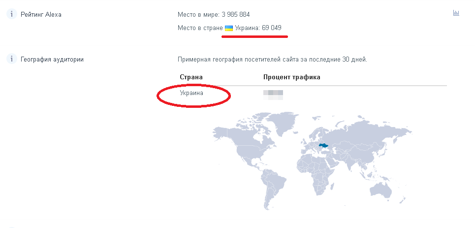 золота раса Україна
