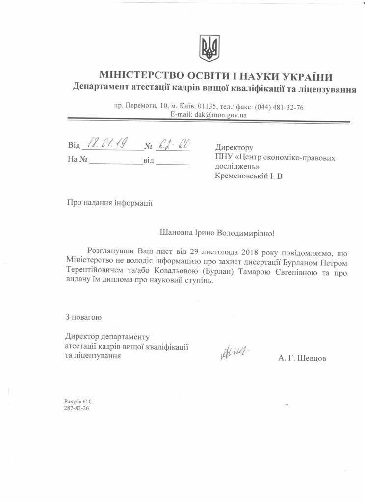 Симоронская диссертация Петры Бурлан (Ковалевой Т.Е.)