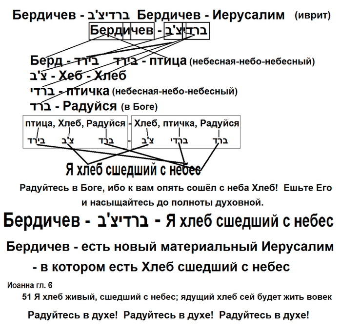 """""""Друге Пришестя"""" Христа і Бердичів - новий Єрусалим"""