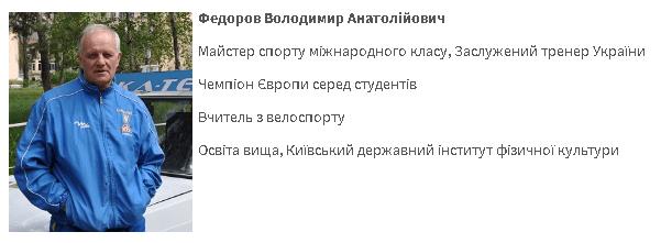 Майстер спорту міжнародного класу Федоров