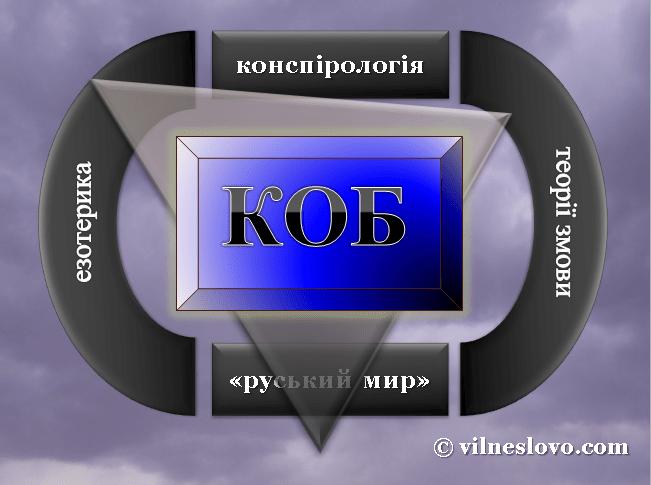 Секта КОБ пропагує руський мир