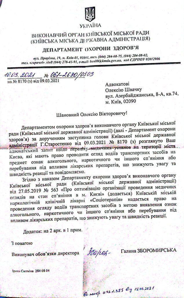 Лист Київської міської ради
